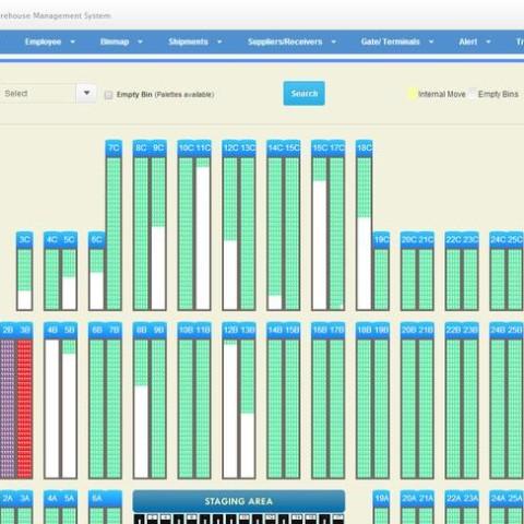Warehouse management enterprise web application